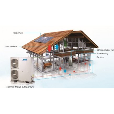 Термопомпа Моноблок ARTEL 7 kW